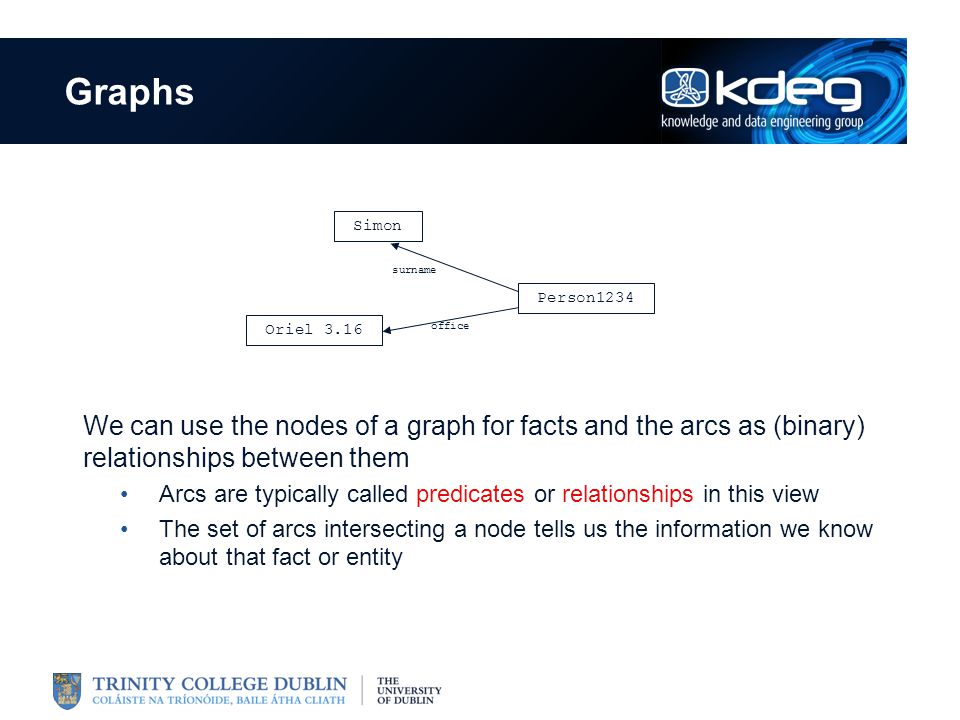 Graphs as knowledge – 1 How do we use graphs to represent knowledge.