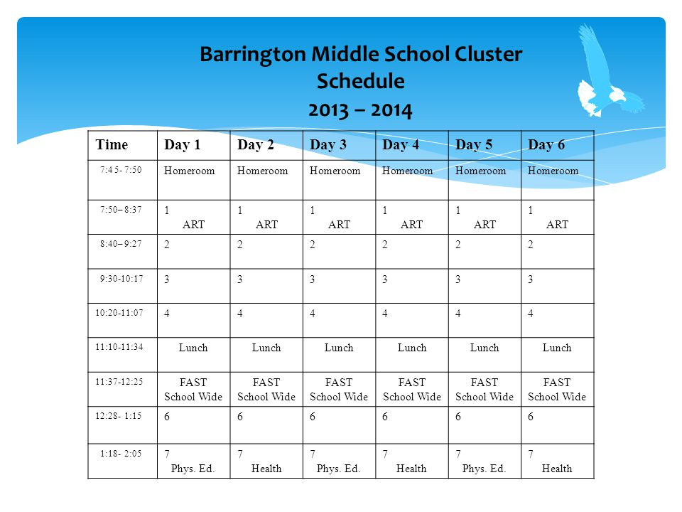 Barrington Middle School Cluster Schedule 2013 – 2014 TimeDay 1Day 2Day 3Day 4Day 5Day 6 7:4 5- 7:50 Homeroom 7:50– 8:37 1 ART 1 ART 1 ART 1 ART 1 ART 1 ART 8:40– 9:27 222222 9:30-10:17 333333 10:20-11:07 444444 11:10-11:34 Lunch 11:37-12:25 FAST School Wide FAST School Wide FAST School Wide FAST School Wide FAST School Wide FAST School Wide 12:28- 1:15 666666 1:18- 2:05 7 Phys.