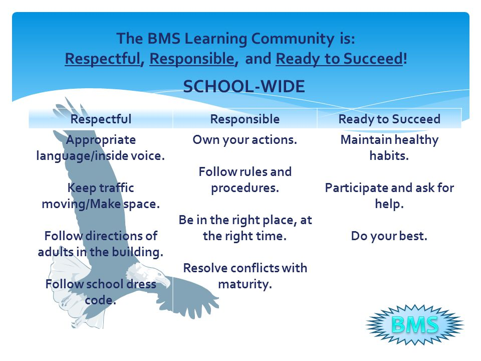 The BMS Learning Community is: Respectful, Responsible, and Ready to Succeed.
