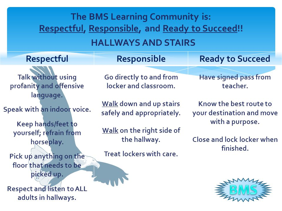 The BMS Learning Community is: Respectful, Responsible, and Ready to Succeed!.