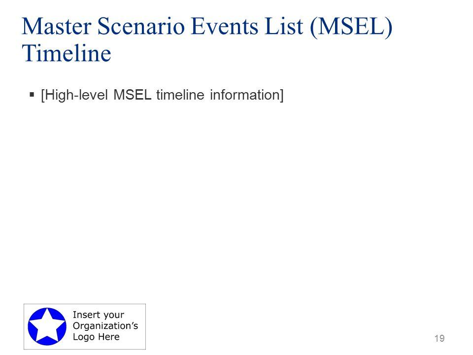 Master Scenario Events List (MSEL) Timeline  [High-level MSEL timeline information] 19