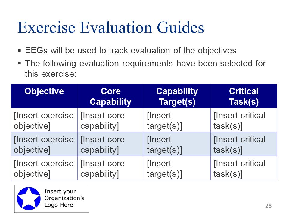 Exercise Evaluation Guides  EEGs will be used to track evaluation of the objectives  The following evaluation requirements have been selected for this exercise: 28 ObjectiveCore Capability Capability Target(s) Critical Task(s) [Insert exercise objective] [Insert core capability] [Insert target(s)] [Insert critical task(s)] [Insert exercise objective] [Insert core capability] [Insert target(s)] [Insert critical task(s)] [Insert exercise objective] [Insert core capability] [Insert target(s)] [Insert critical task(s)]
