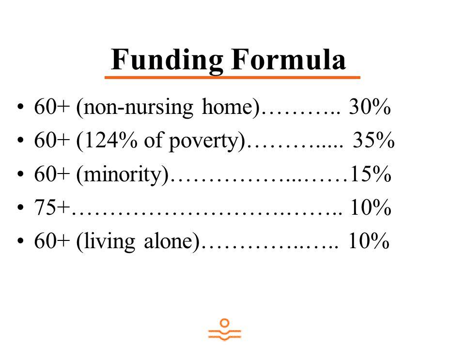 Funding Formula 60+ (non-nursing home)……….. 30% 60+ (124% of poverty)………..... 35% 60+ (minority)……………...……15% 75+……………………….…….. 10% 60+ (living alone)
