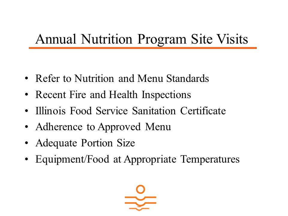 Annual Nutrition Program Site Visits Refer to Nutrition and Menu Standards Recent Fire and Health Inspections Illinois Food Service Sanitation Certificate Adherence to Approved Menu Adequate Portion Size Equipment/Food at Appropriate Temperatures