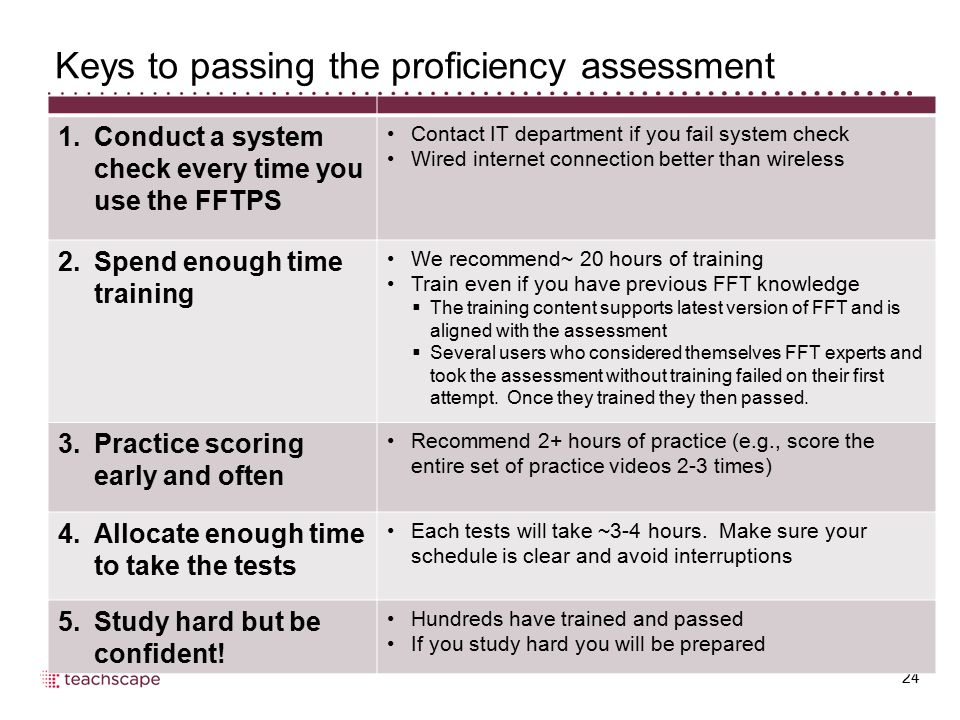 Keys to passing the proficiency assessment 24 1.Conduct a system check every time you use the FFTPS Contact IT department if you fail system check Wir