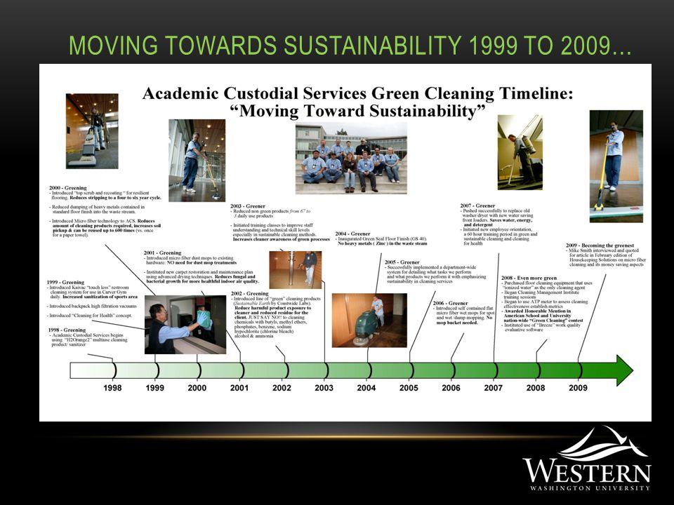 MOVING TOWARDS SUSTAINABILITY 1999 TO 2009…