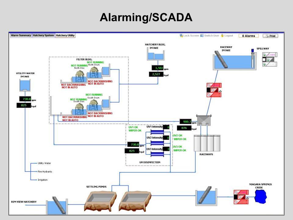 Alarming/SCADA