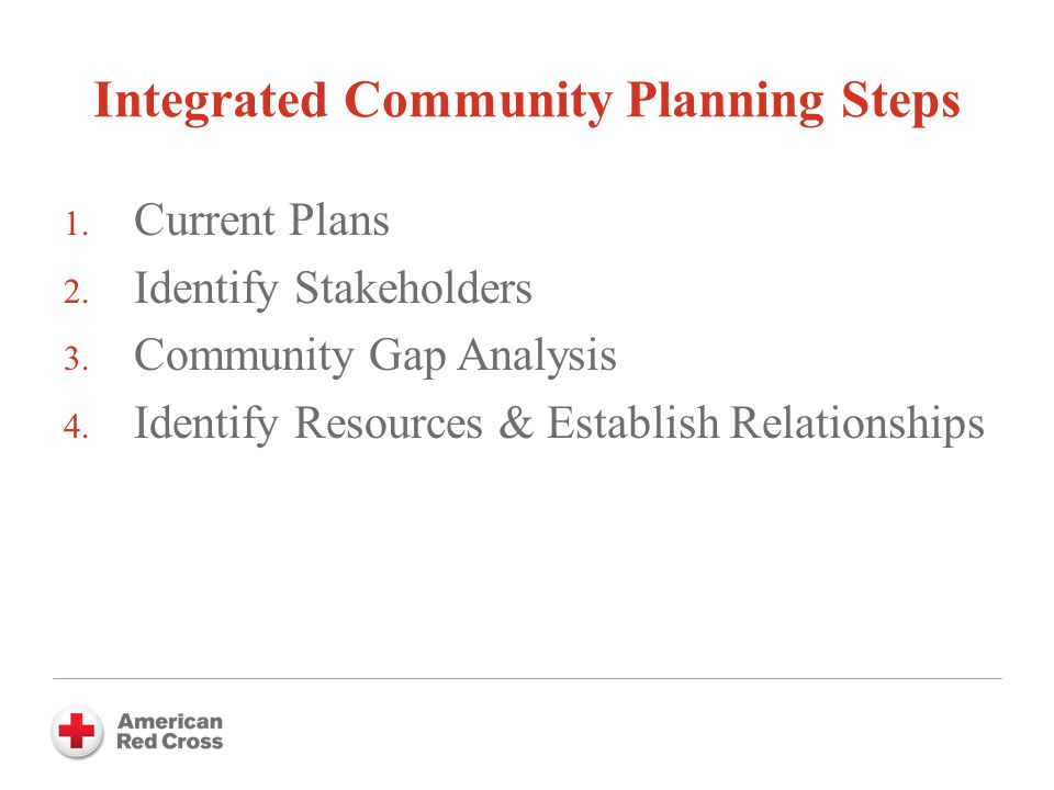 Integrated Community Planning Steps 1.Current Plans 2.