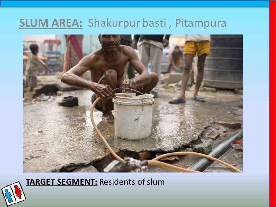 SLUM AREA: Shakurpur basti, Pitampura TARGET SEGMENT: Residents of slum