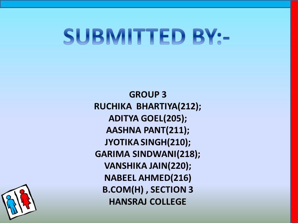 GROUP 3 RUCHIKA BHARTIYA(212); ADITYA GOEL(205); AASHNA PANT(211); JYOTIKA SINGH(210); GARIMA SINDWANI(218); VANSHIKA JAIN(220); NABEEL AHMED(216) B.C
