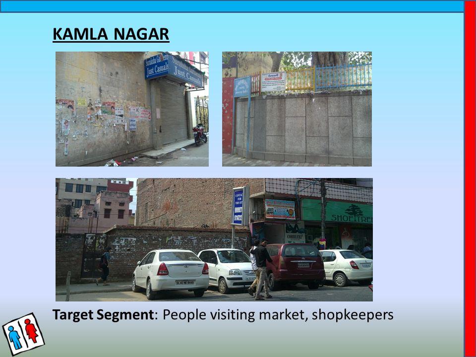 KAMLA NAGAR Target Segment: People visiting market, shopkeepers