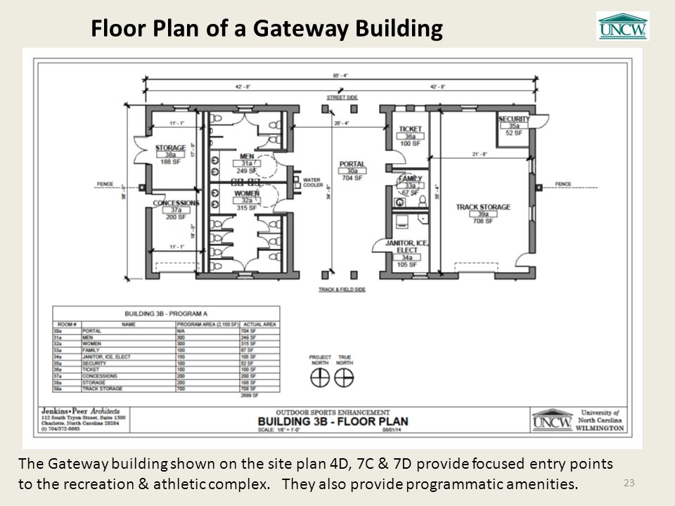 Floor Plan of a Gateway Building 23 The Gateway building shown on the site plan 4D, 7C & 7D provide focused entry points to the recreation & athletic complex.