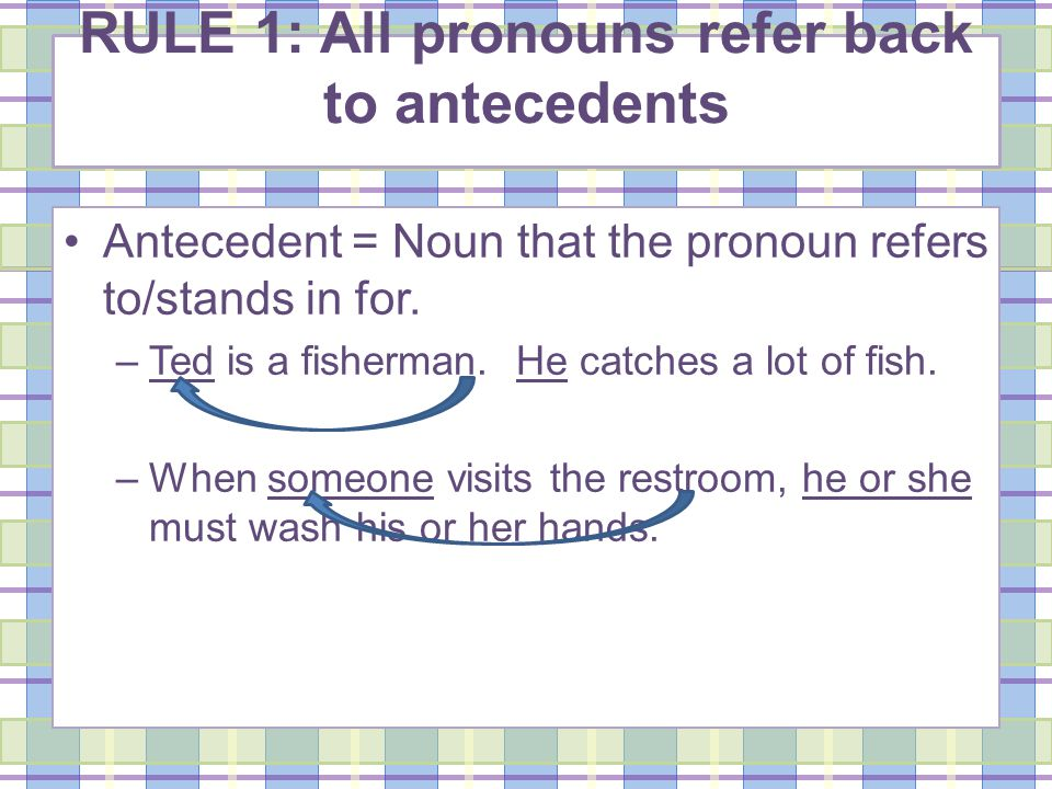 RULE 1: All pronouns refer back to antecedents Antecedent = Noun that the pronoun refers to/stands in for.