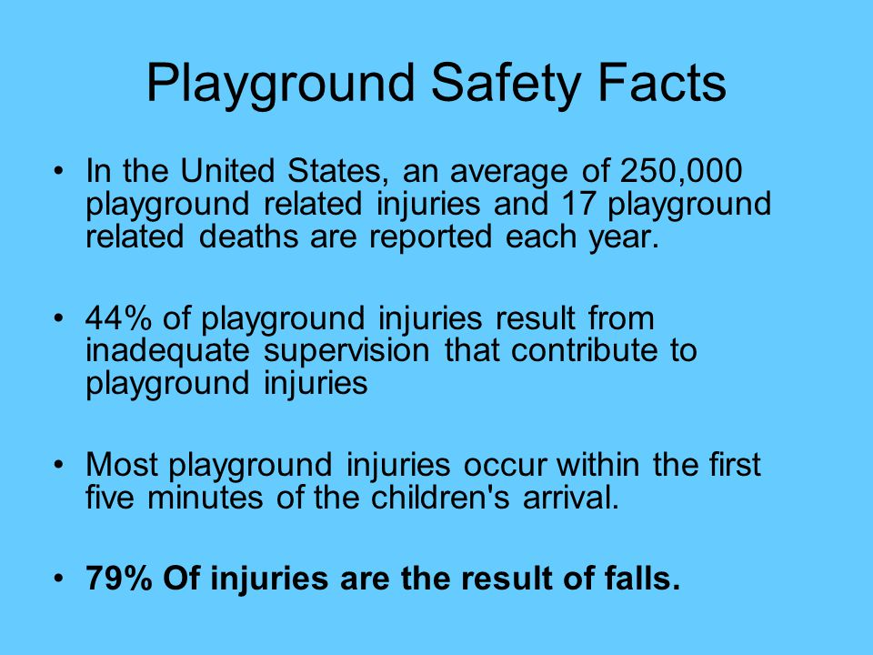 Playground Safety Facts In the United States, an average of 250,000 playground related injuries and 17 playground related deaths are reported each yea