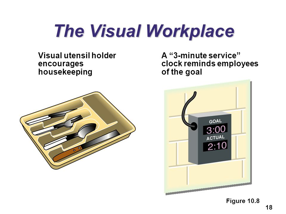 "18 The Visual Workplace Visual utensil holder encourages housekeeping A ""3-minute service"" clock reminds employees of the goal Figure 10.8"