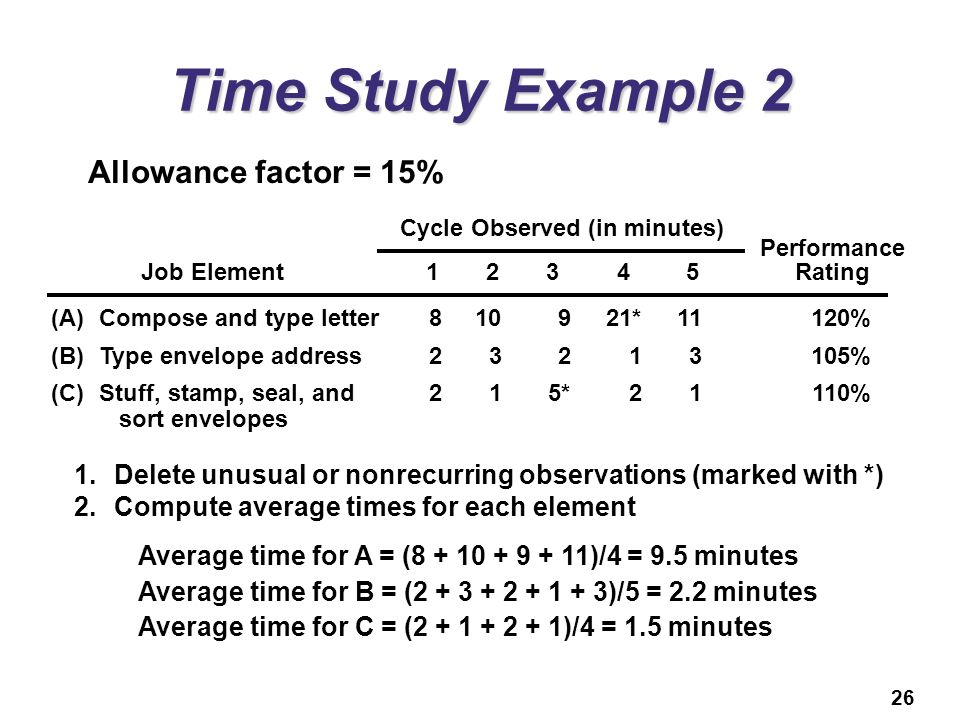 26 Time Study Example 2 Allowance factor = 15% Performance Job Element12345Rating (A)Compose and type letter8109 21*11120% (B)Type envelope address232
