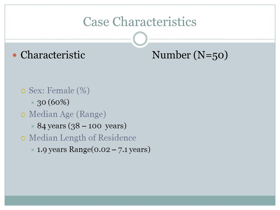 Case Characteristics CharacteristicNumber (N=50)  Sex: Female (%)  30 (60%)  Median Age (Range)  84 years (38 – 100 years)  Median Length of Residence  1.9 years Range(0.02 – 7.1 years)