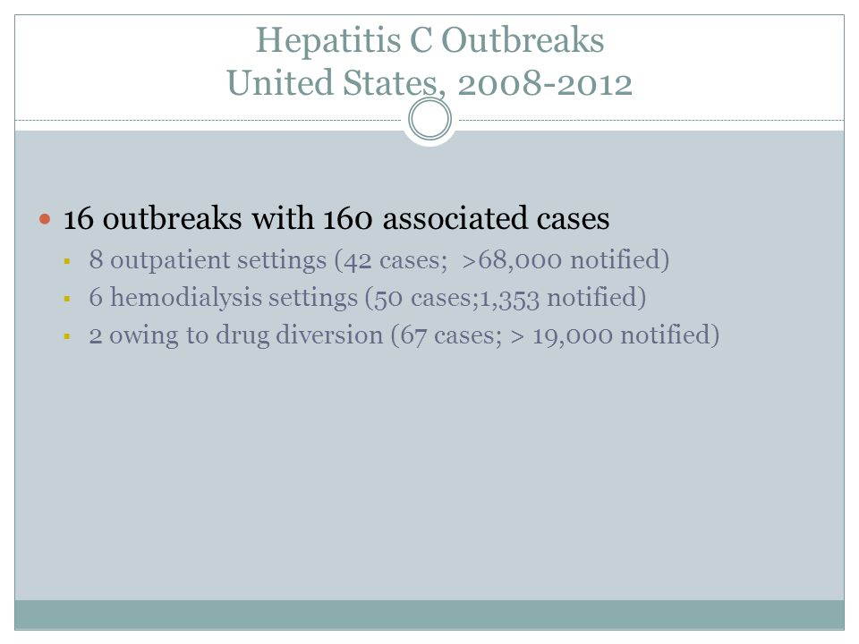 Hepatitis C Outbreaks United States, 2008-2012 16 outbreaks with 160 associated cases  8 outpatient settings (42 cases; >68,000 notified)  6 hemodialysis settings (50 cases;1,353 notified)  2 owing to drug diversion (67 cases; > 19,000 notified) Centers for Disease Control and Prevention.