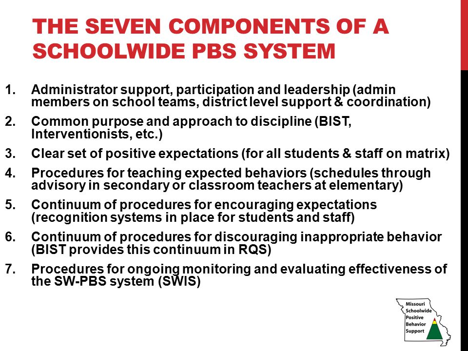 THE SEVEN COMPONENTS OF A SCHOOLWIDE PBS SYSTEM 1.Administrator support, participation and leadership (admin members on school teams, district level s
