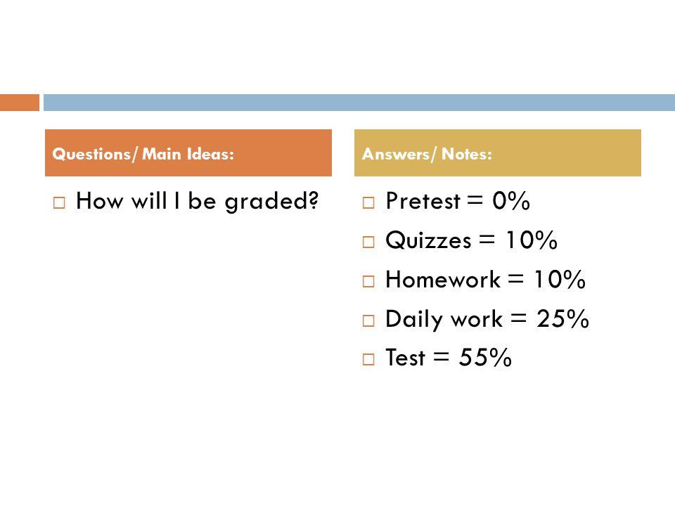  How will I be graded.