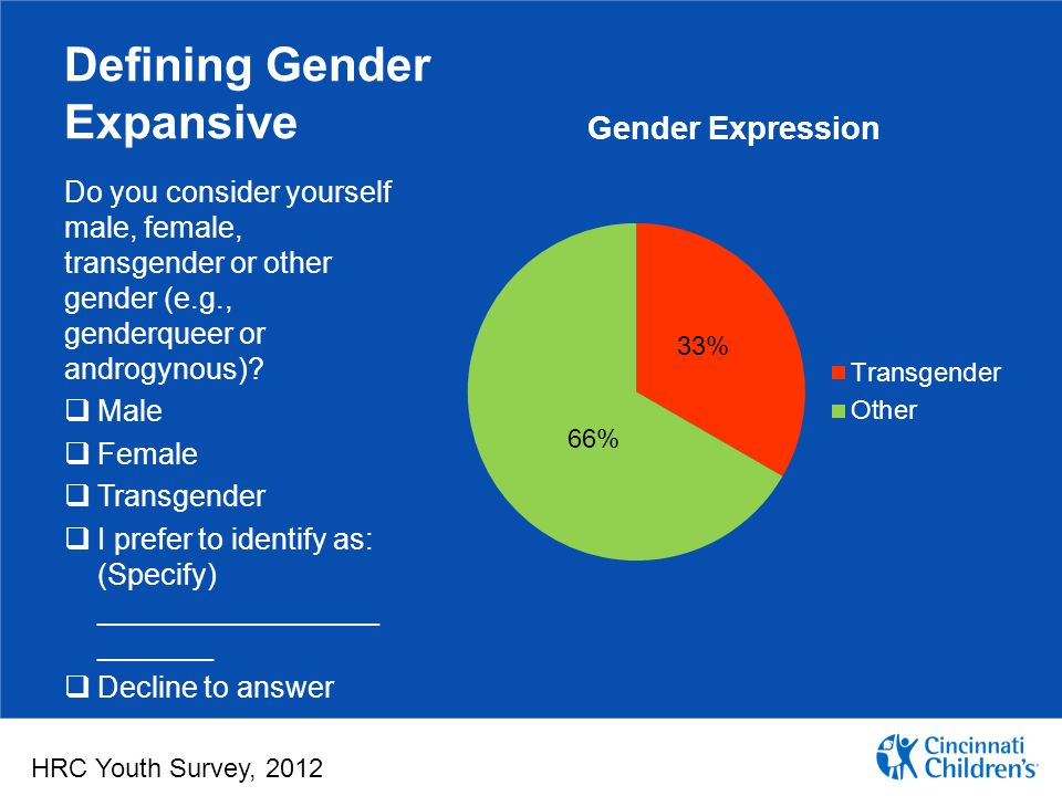 Defining Gender Expansive Do you consider yourself male, female, transgender or other gender (e.g., genderqueer or androgynous)?  Male  Female  Tra