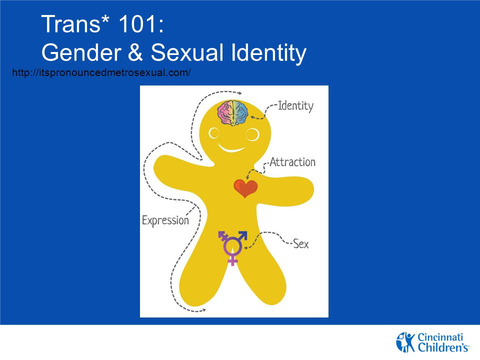 Trans* 101: Gender & Sexual Identity http://itspronouncedmetrosexual.com/