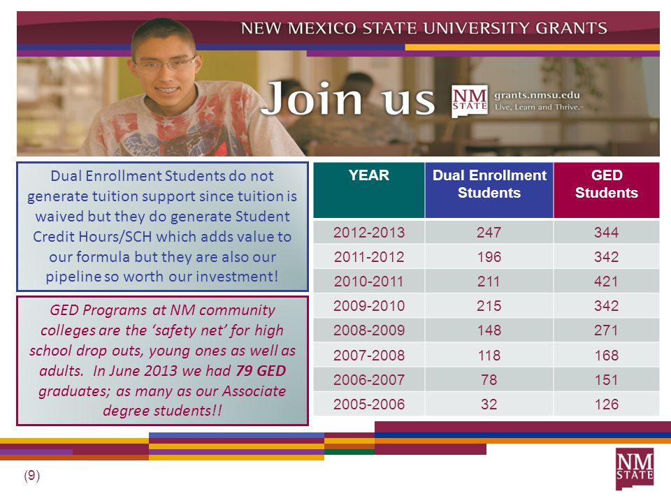 (9) GED Programs at NM community colleges are the 'safety net' for high school drop outs, young ones as well as adults.