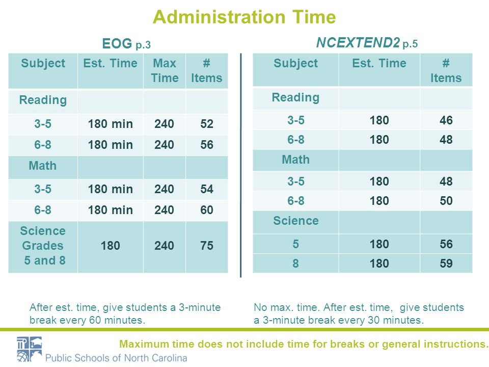Administration Time EOG p.3 SubjectEst.