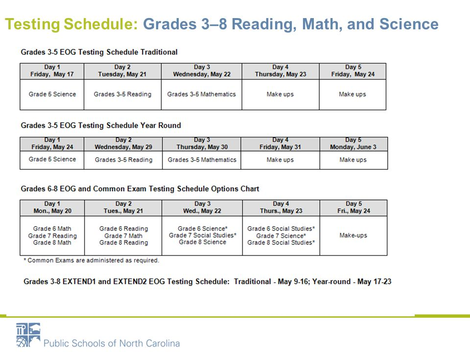 Testing Schedule: Grades 3–8 Reading, Math, and Science