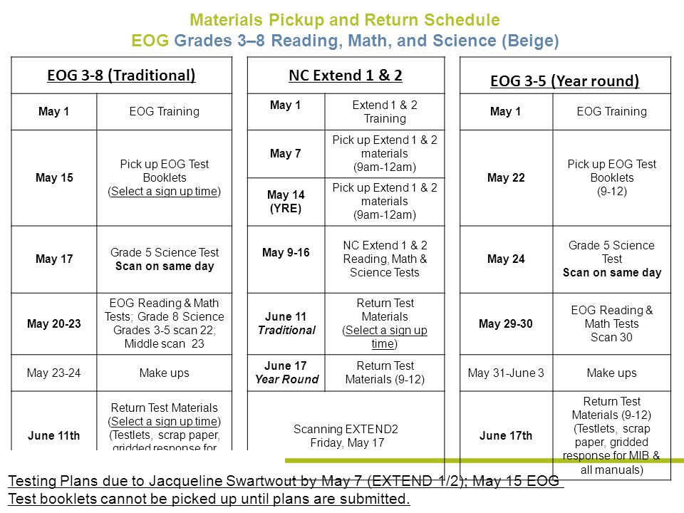 Materials Pickup and Return Schedule EOG Grades 3–8 Reading, Math, and Science (Beige) EOG 3-8 (Traditional)NC Extend 1 & 2 EOG 3-5 (Year round) May 1EOG Training May 1Extend 1 & 2 Training May 1EOG Training May 15 Pick up EOG Test Booklets (Select a sign up time) May 7 Pick up Extend 1 & 2 materials (9am-12am) May 22 Pick up EOG Test Booklets (9-12) May 14 (YRE) Pick up Extend 1 & 2 materials (9am-12am) May 17 Grade 5 Science Test Scan on same day May 9-16 NC Extend 1 & 2 Reading, Math & Science Tests May 24 Grade 5 Science Test Scan on same day May 20-23 EOG Reading & Math Tests; Grade 8 Science Grades 3-5 scan 22; Middle scan 23 June 11 Traditional Return Test Materials (Select a sign up time) May 29-30 EOG Reading & Math Tests Scan 30 May 23-24Make ups June 17 Year Round Return Test Materials (9-12) May 31-June 3Make ups June 11th Return Test Materials (Select a sign up time) (Testlets, scrap paper, gridded response for MIB & all manuals) Scanning EXTEND2 Friday, May 17 June 17th Return Test Materials (9-12) (Testlets, scrap paper, gridded response for MIB & all manuals) Testing Plans due to Jacqueline Swartwout by May 7 (EXTEND 1/2); May 15 EOG Test booklets cannot be picked up until plans are submitted.