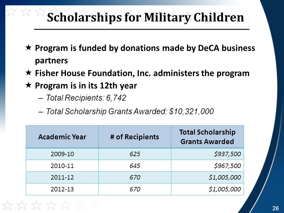  Program is funded by donations made by DeCA business partners  Fisher House Foundation, Inc.
