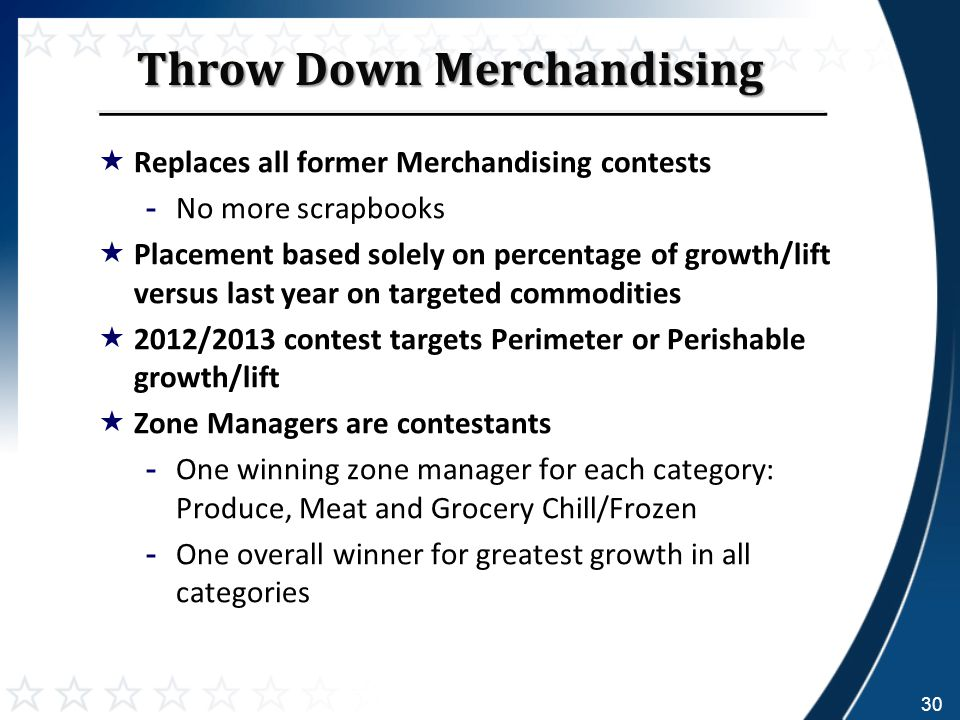 Throw Down Merchandising  Replaces all former Merchandising contests -No more scrapbooks  Placement based solely on percentage of growth/lift versus last year on targeted commodities  2012/2013 contest targets Perimeter or Perishable growth/lift  Zone Managers are contestants -One winning zone manager for each category: Produce, Meat and Grocery Chill/Frozen -One overall winner for greatest growth in all categories 30