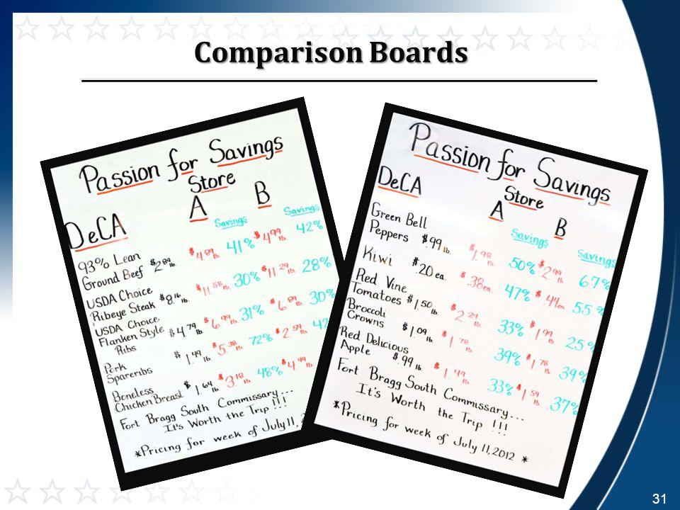 Comparison Boards 31