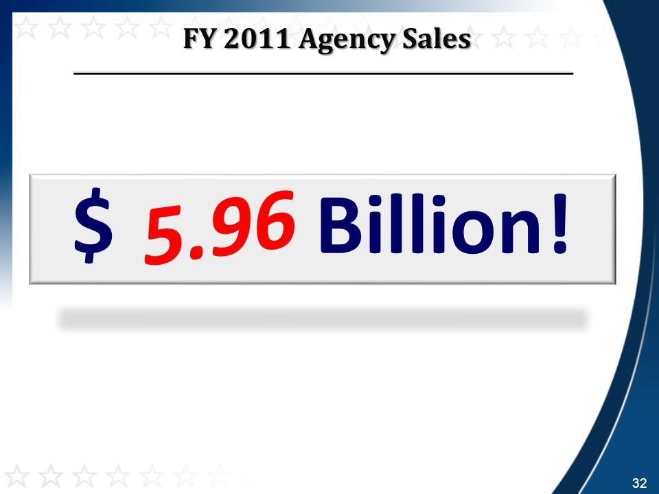 $ Billion! 5.96 FY 2011 Agency Sales 32