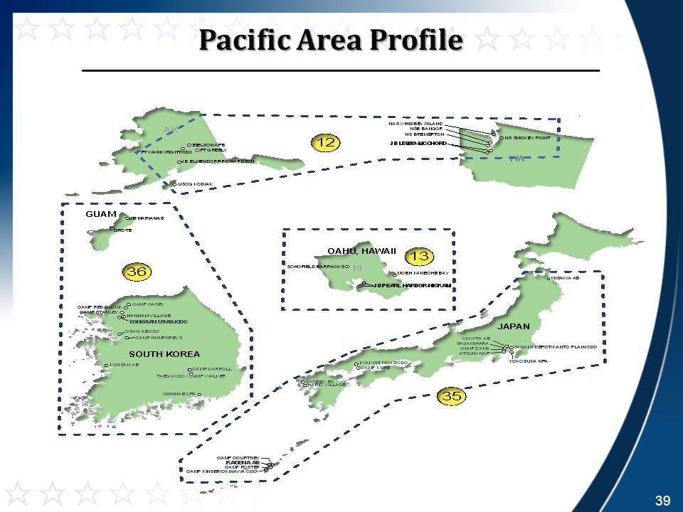 Pacific Area Profile 39
