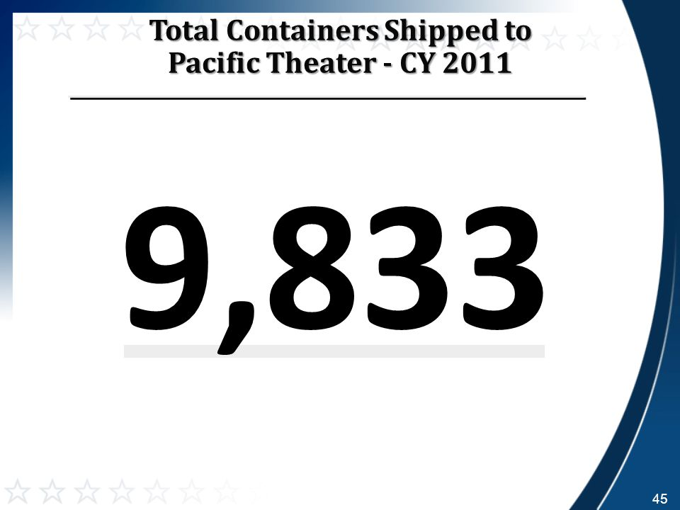 9,833 Total Containers Shipped to Pacific Theater - CY 2011 45
