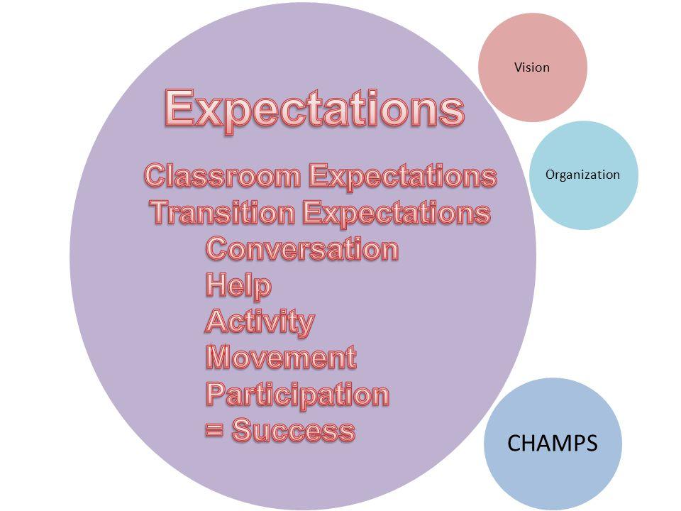 CHAMPS Vision Organization