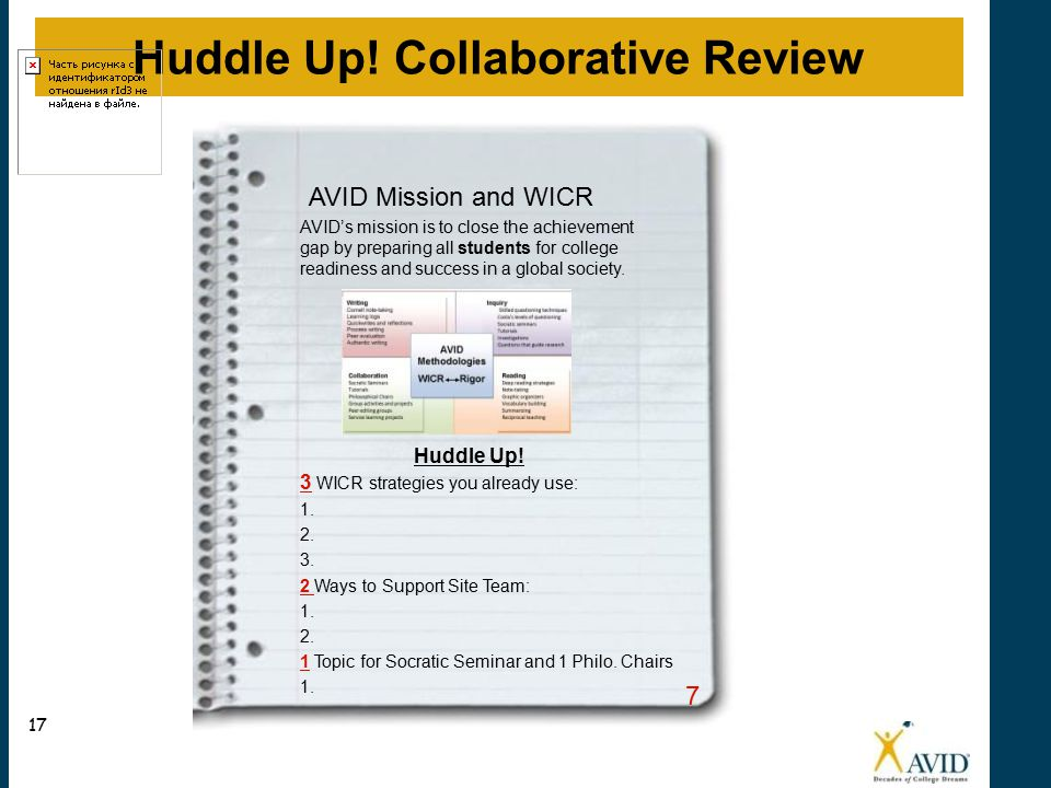 Huddle Up! 3 WICR strategies you already use: 1. 2. 3. 2 Ways to Support Site Team: 1. 2. 1 Topic for Socratic Seminar and 1 Philo. Chairs 1. 7 Huddle