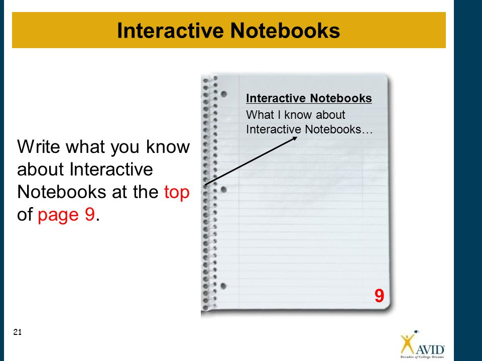 9 What I know about Interactive Notebooks… Interactive Notebooks Write what you know about Interactive Notebooks at the top of page 9.