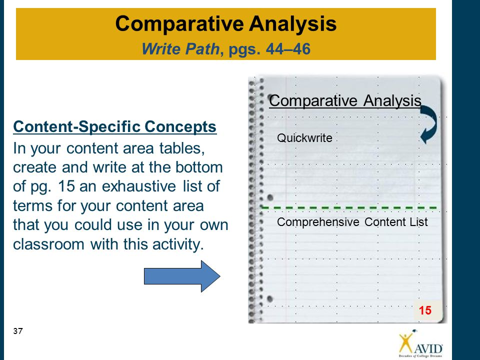 Content-Specific Concepts In your content area tables, create and write at the bottom of pg.