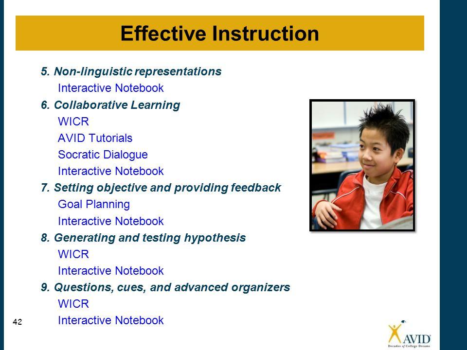 5. Non-linguistic representations Interactive Notebook 6. Collaborative Learning WICR AVID Tutorials Socratic Dialogue Interactive Notebook 7. Setting