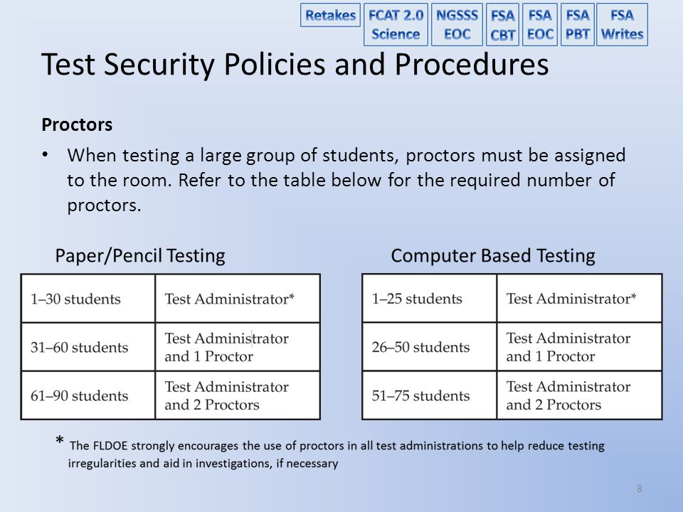 Test Security Policies and Procedures Proctors Proctors and anyone who assists with any aspect of test preparation or administration must be informed of the test security laws and rules prohibiting any activities that may threaten the integrity of the test.