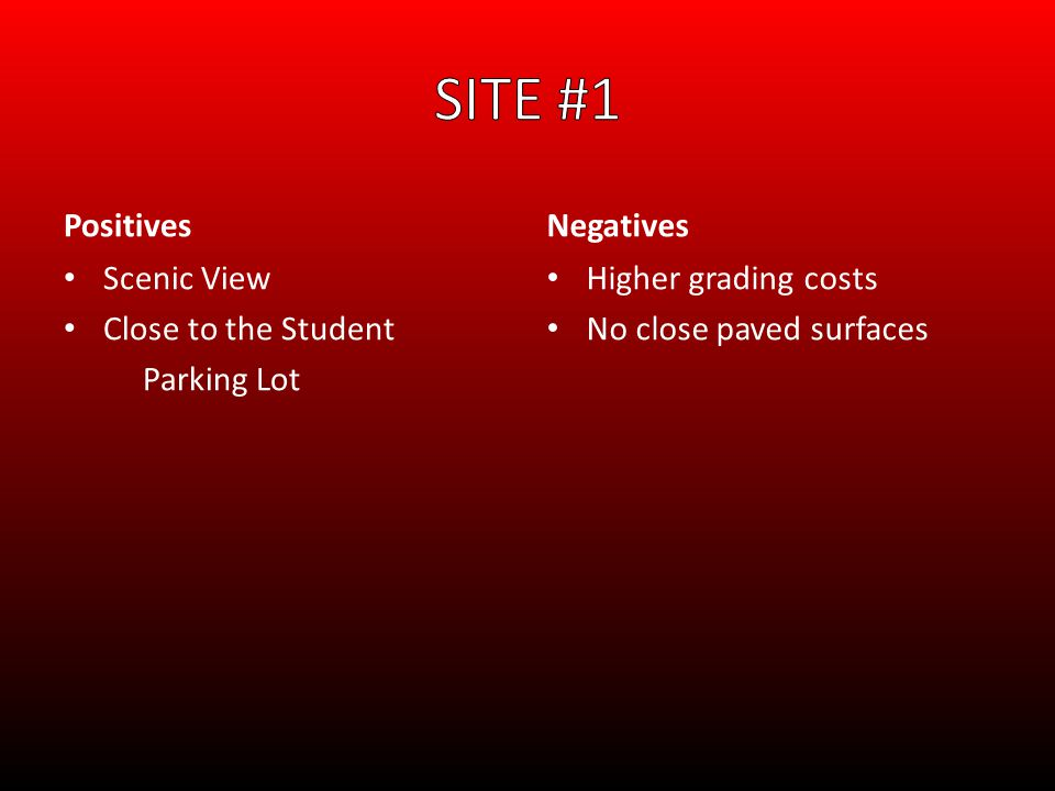 Positives Scenic View Close to the Student Parking Lot Negatives Higher grading costs No close paved surfaces