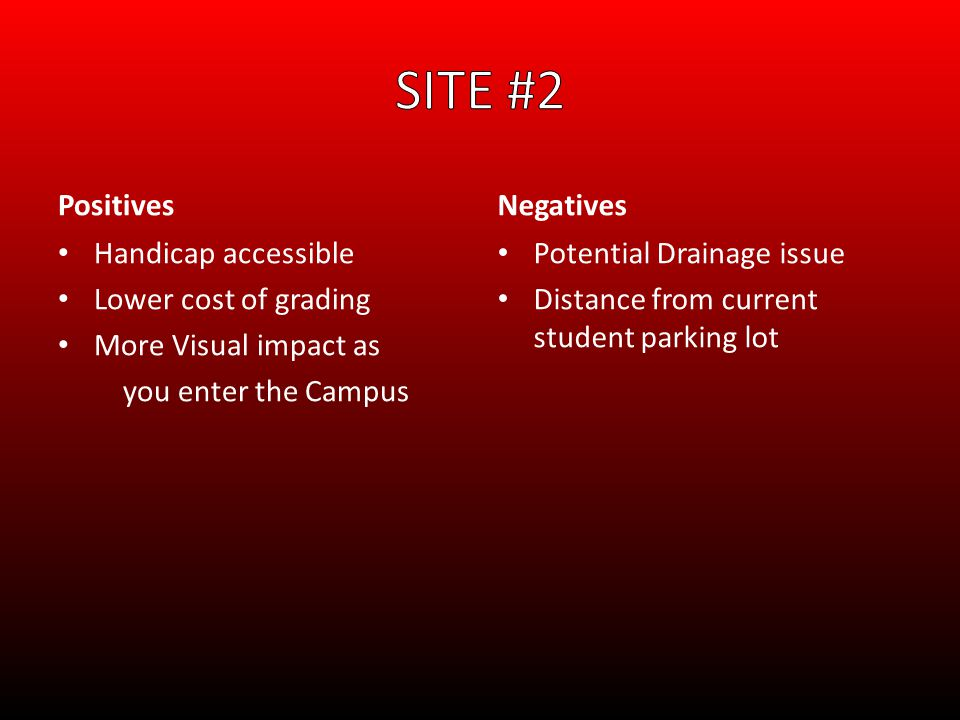 Positives Handicap accessible Lower cost of grading More Visual impact as you enter the Campus Negatives Potential Drainage issue Distance from current student parking lot