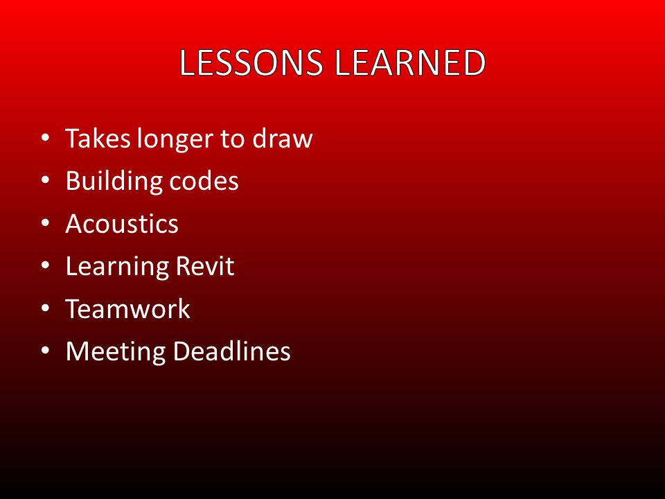 Takes longer to draw Building codes Acoustics Learning Revit Teamwork Meeting Deadlines
