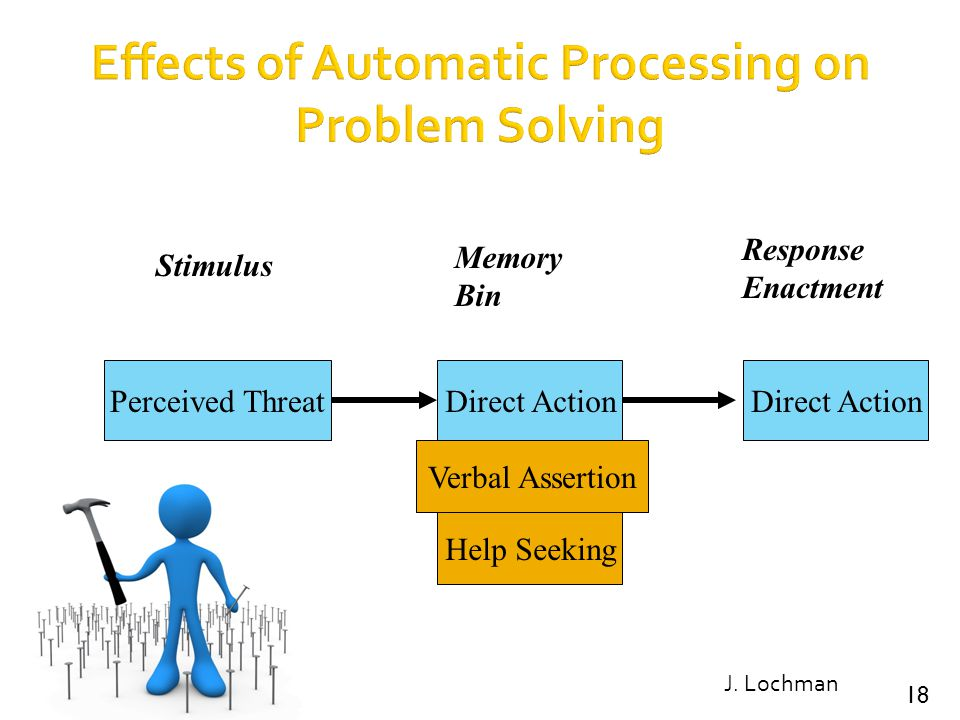 18 Effects of Automatic Processing on Problem Solving Perceived ThreatDirect Action Verbal Assertion Help Seeking Direct Action Memory Bin Response En