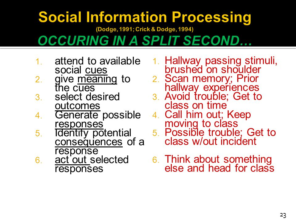 1. attend to available social cues 2. give meaning to the cues 3. select desired outcomes 4. Generate possible responses 5. Identify potential consequ