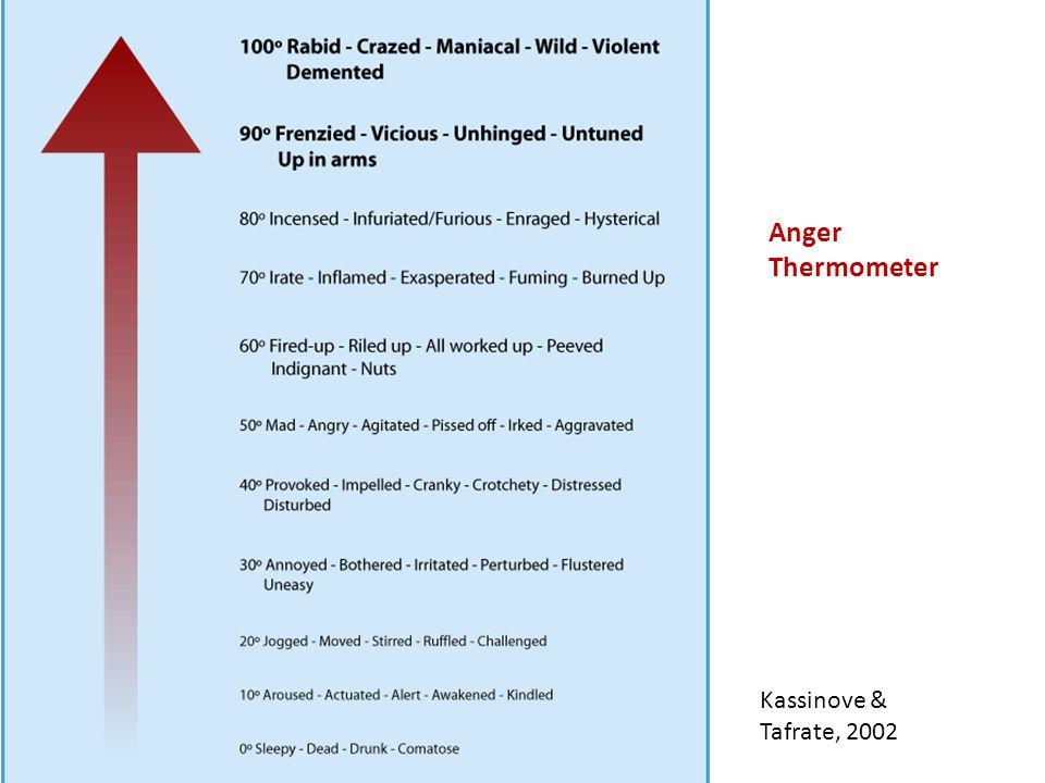 Anger Thermometer Kassinove & Tafrate, 2002