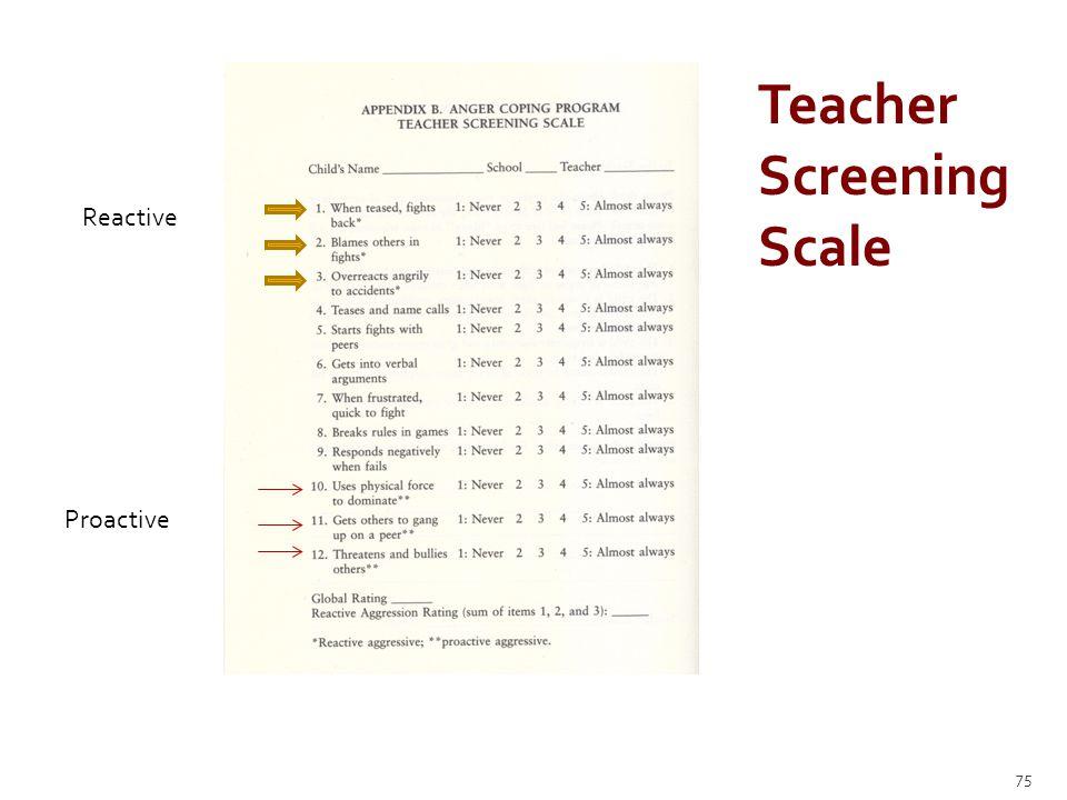 75 Teacher Screening Scale Reactive Proactive