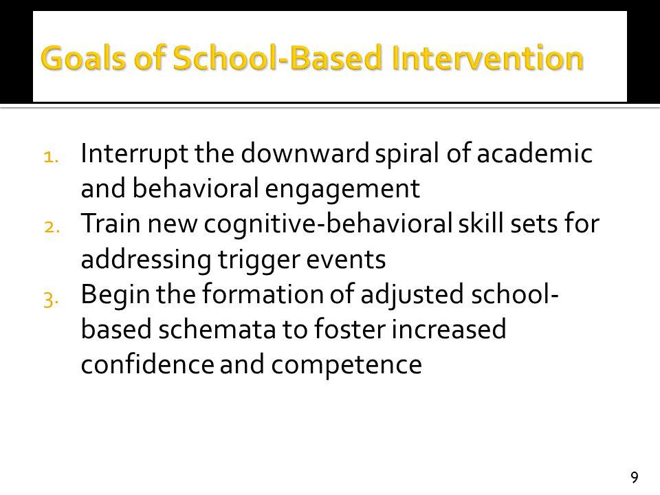 1. Interrupt the downward spiral of academic and behavioral engagement 2. Train new cognitive-behavioral skill sets for addressing trigger events 3. B